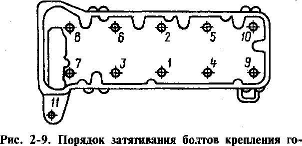 Фото №4 - порядок затяжки головки ВАЗ 2110